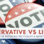 Conservative vs Liberal: What's the Difference Politically? A Quick Primer